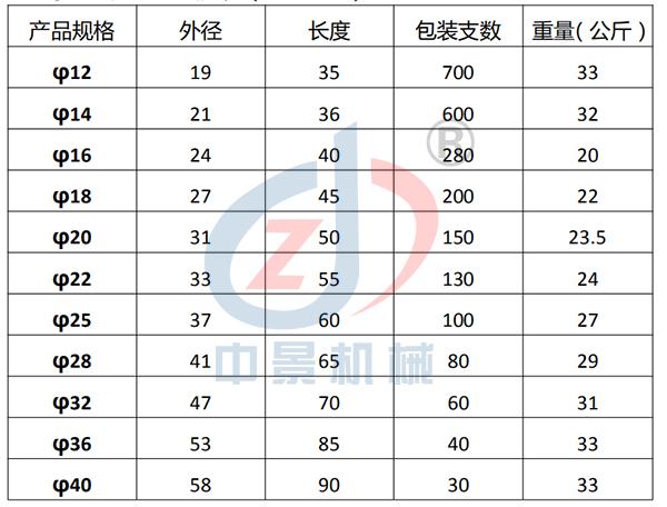 钢筋直螺纹亿博注册平台 ZJBB4-16参数